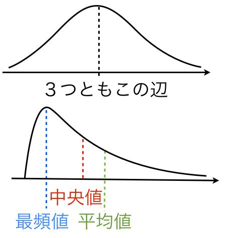 https://mathtrain.jp/wp-content/uploads/2015/01/daihyochi.png
